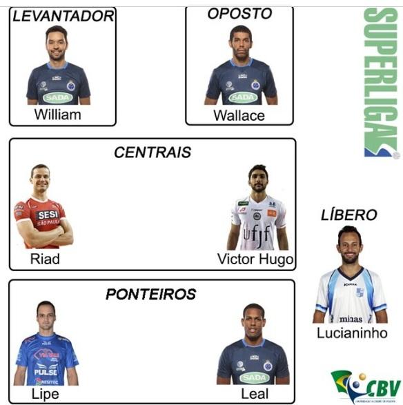 _ Foto: (Reprodução Confederação Brasileira de Vôlei - CBV)