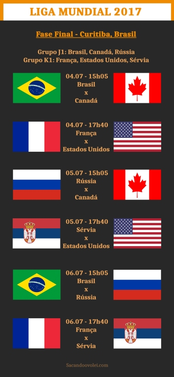 lm_tabela_fasefinal_grupos